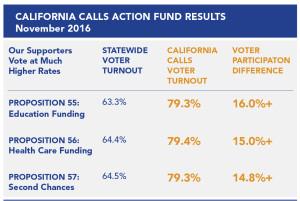 California Calls 2017 brochure_v1.indd